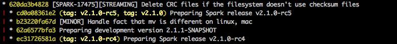 Screenshot of Spark 2.1.0 release git-graph